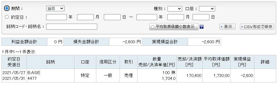 f:id:sakuya_golf:20210527202230j:plain