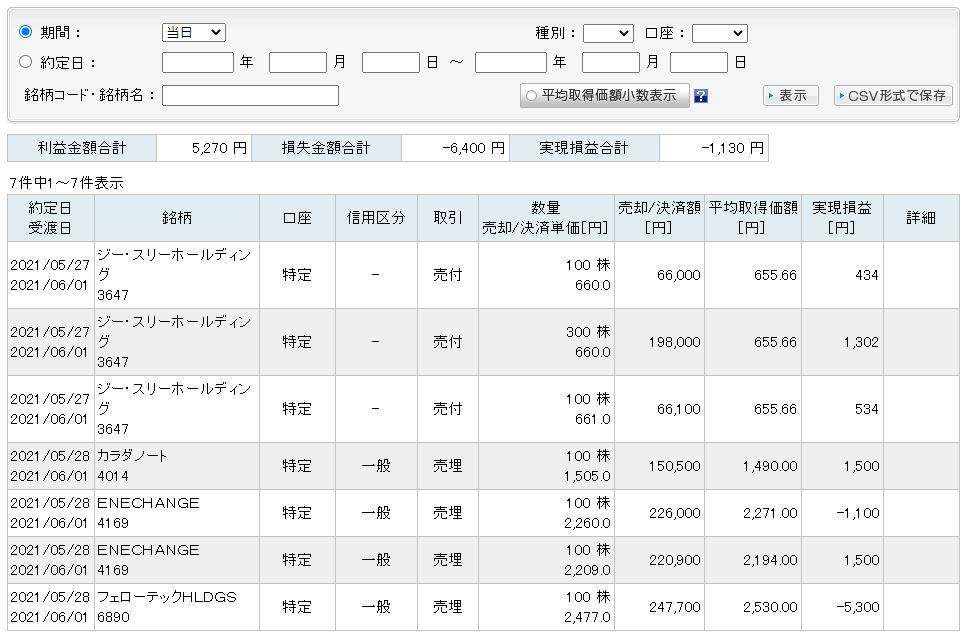 f:id:sakuya_golf:20210528202009j:plain