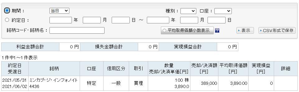 f:id:sakuya_golf:20210531175949j:plain