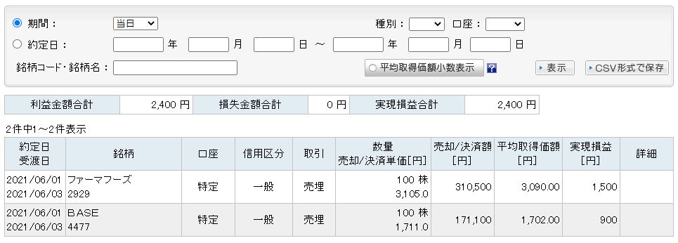 f:id:sakuya_golf:20210601180016j:plain