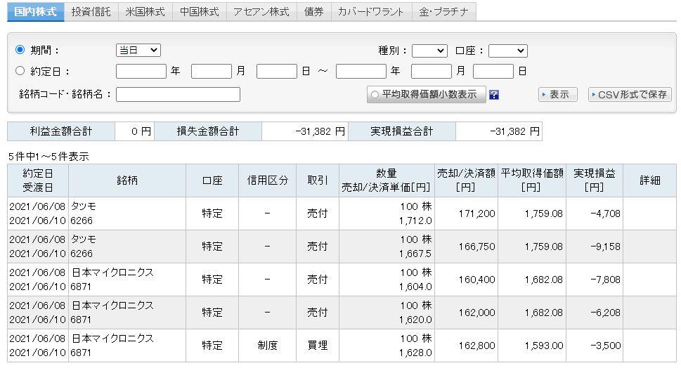 f:id:sakuya_golf:20210608194011j:plain