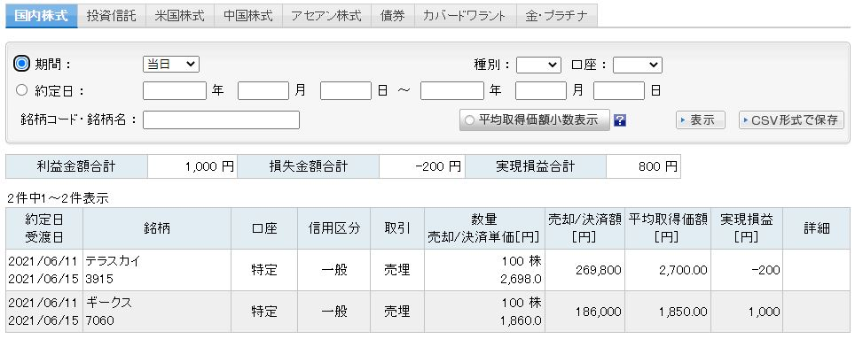 f:id:sakuya_golf:20210611194335j:plain