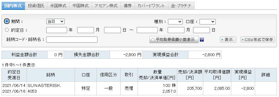 f:id:sakuya_golf:20210614201349j:plain