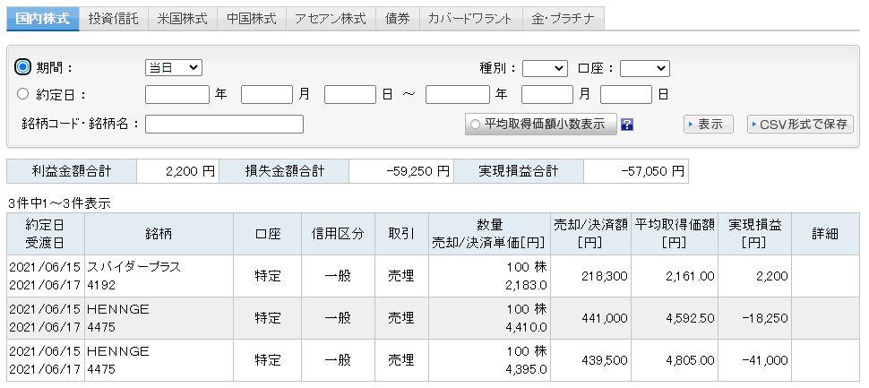 f:id:sakuya_golf:20210615201505j:plain