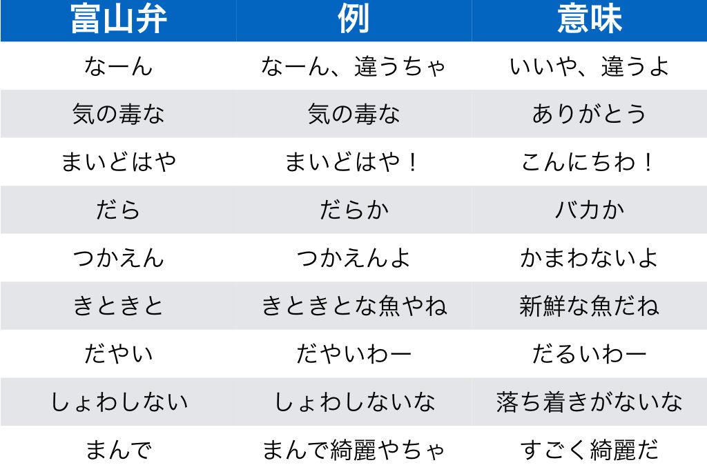 f:id:sakuya_golf:20210618202956j:plain