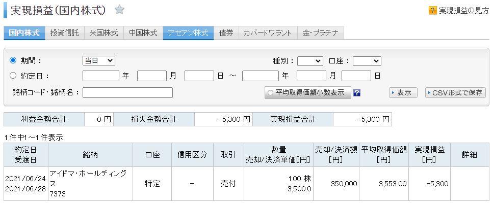 f:id:sakuya_golf:20210624200403j:plain