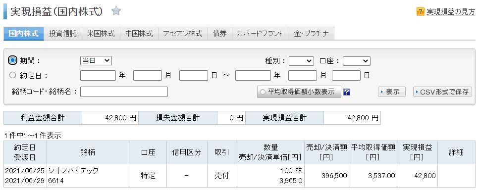 f:id:sakuya_golf:20210625202005j:plain