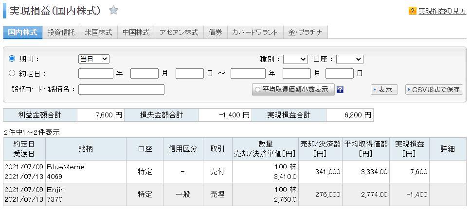 f:id:sakuya_golf:20210709195523j:plain
