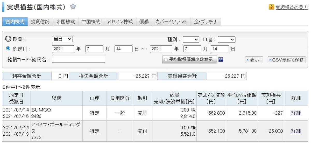 f:id:sakuya_golf:20210717132613j:plain