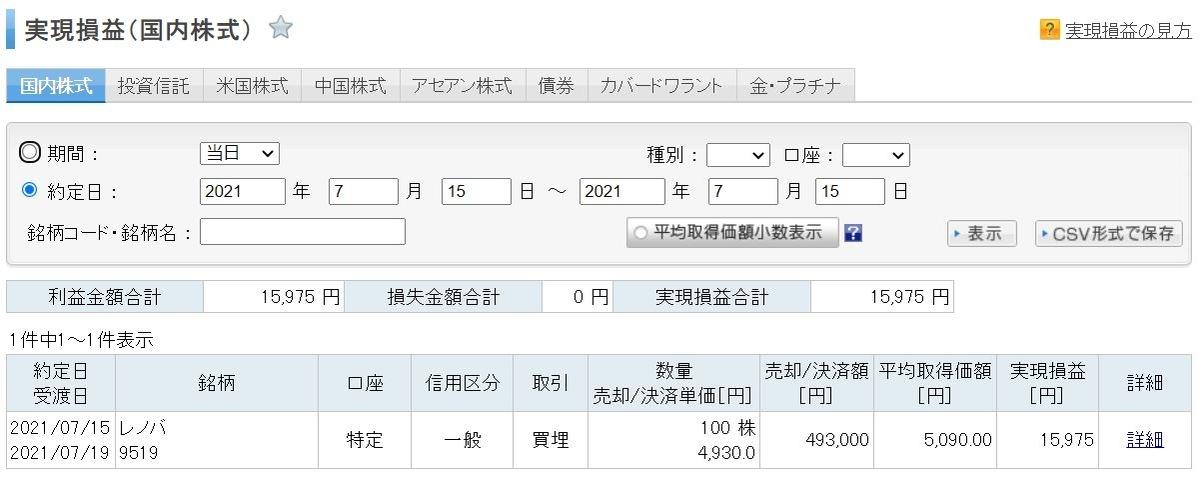 f:id:sakuya_golf:20210718073643j:plain