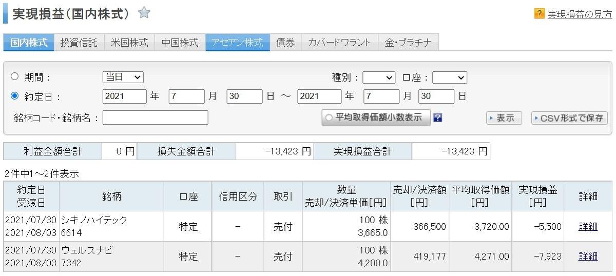 f:id:sakuya_golf:20210731162253j:plain
