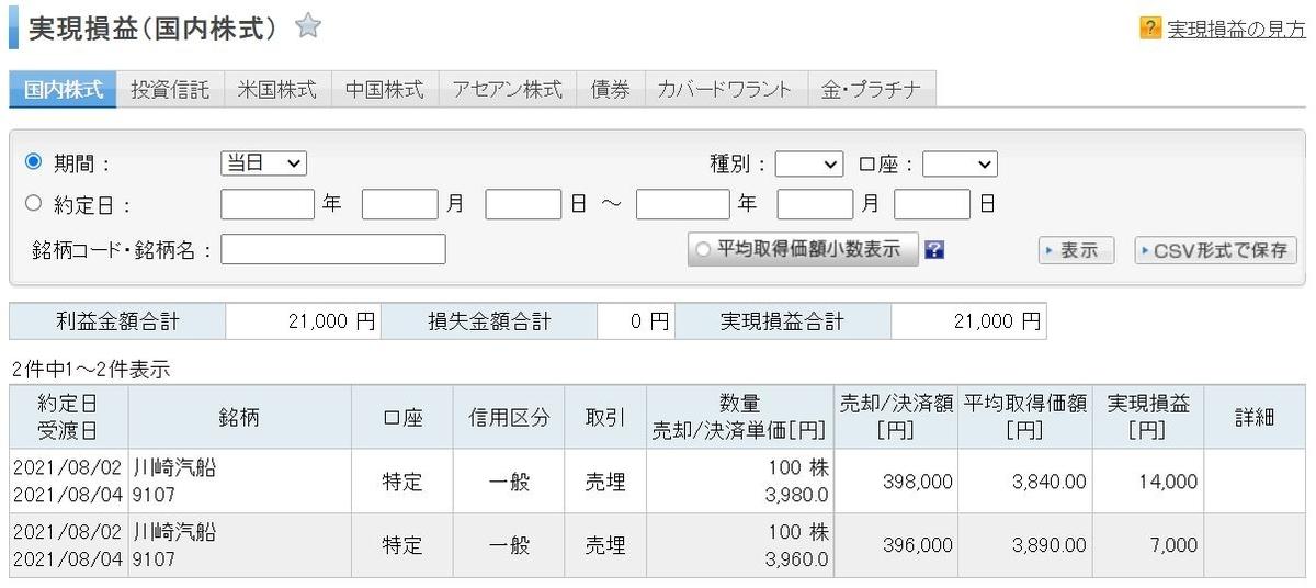 f:id:sakuya_golf:20210802165221j:plain