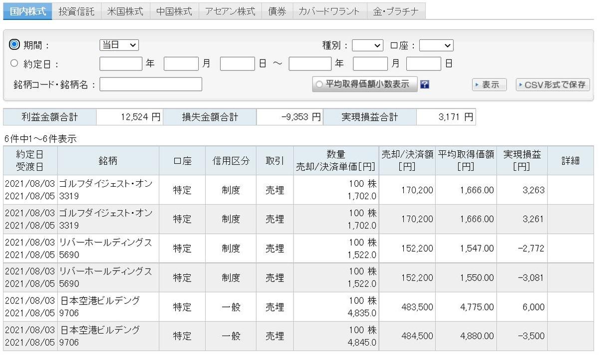 f:id:sakuya_golf:20210803170921j:plain