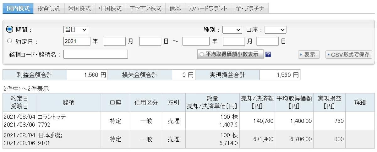 f:id:sakuya_golf:20210804155559j:plain