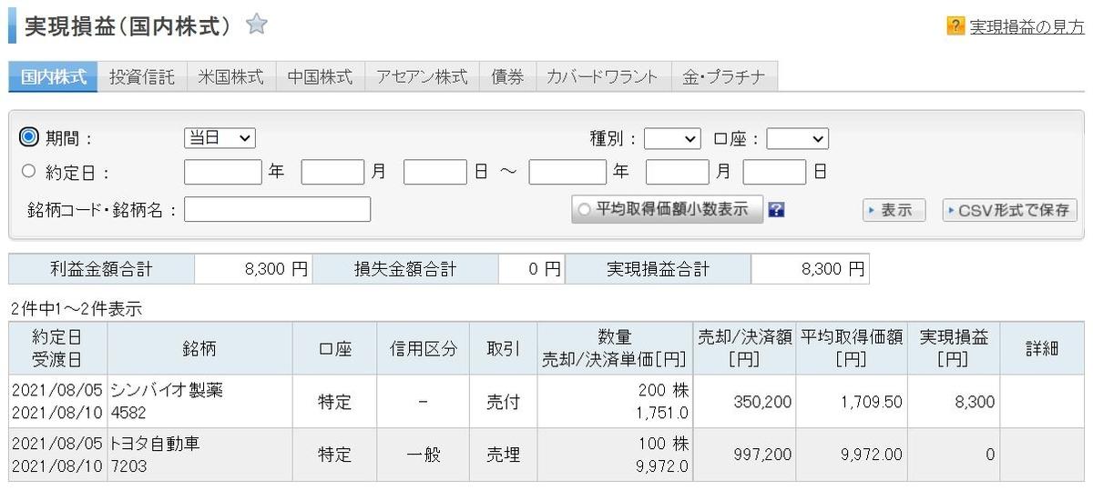 f:id:sakuya_golf:20210805154659j:plain