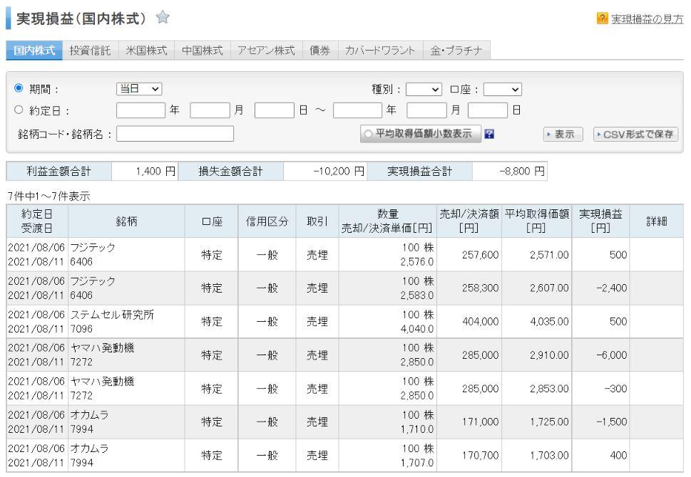 f:id:sakuya_golf:20210806171718j:plain