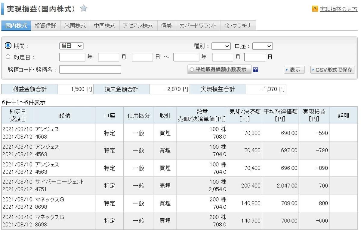 f:id:sakuya_golf:20210810180527j:plain