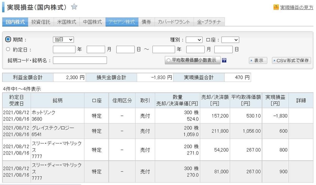f:id:sakuya_golf:20210812164234j:plain