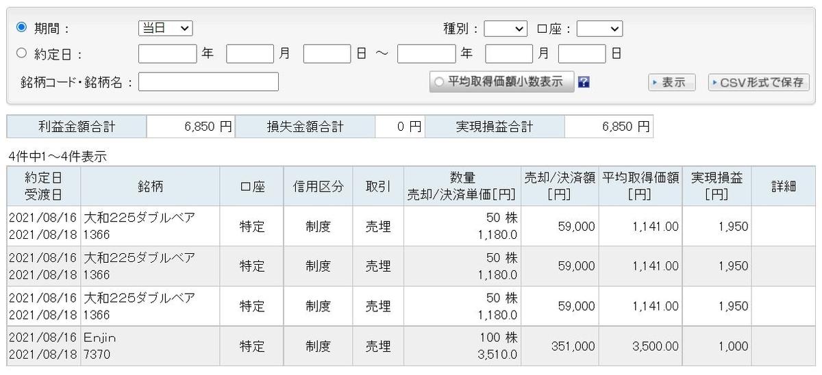 f:id:sakuya_golf:20210816171930j:plain