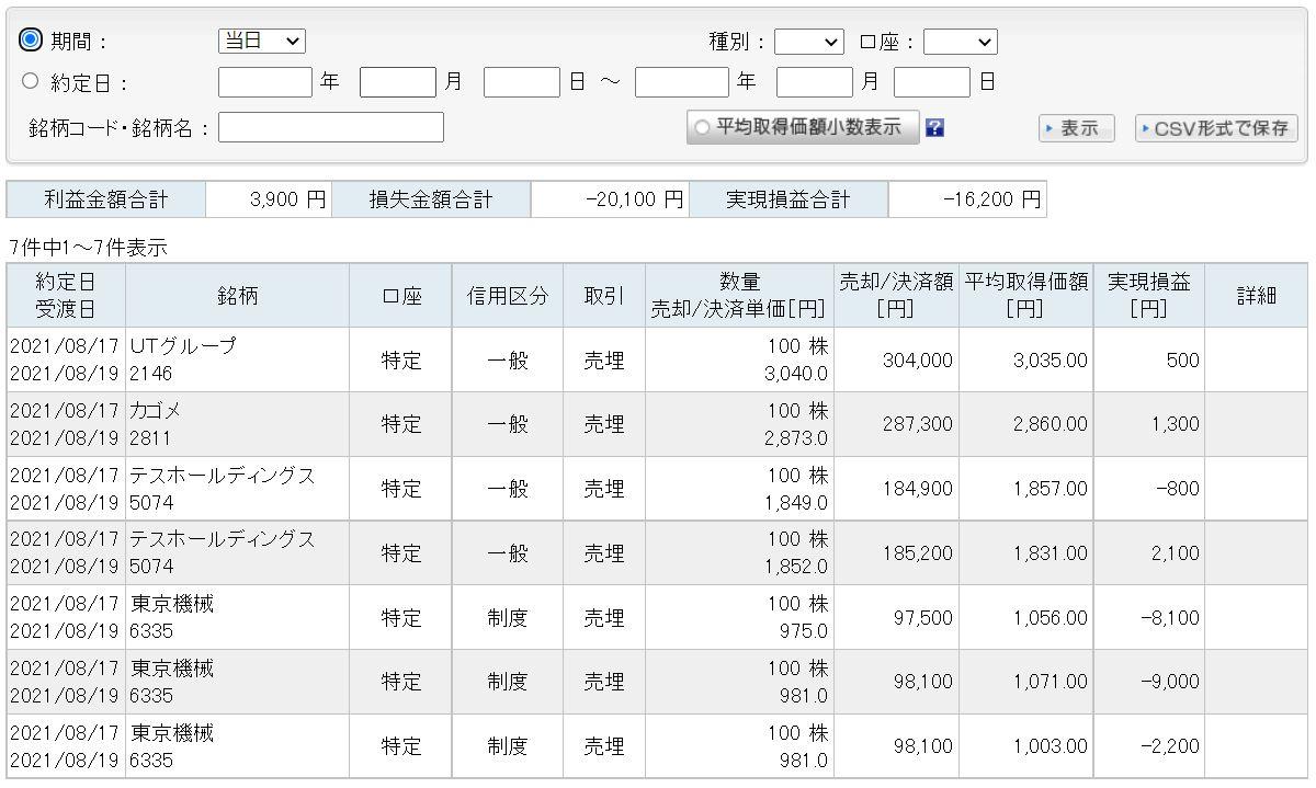 f:id:sakuya_golf:20210817164643j:plain