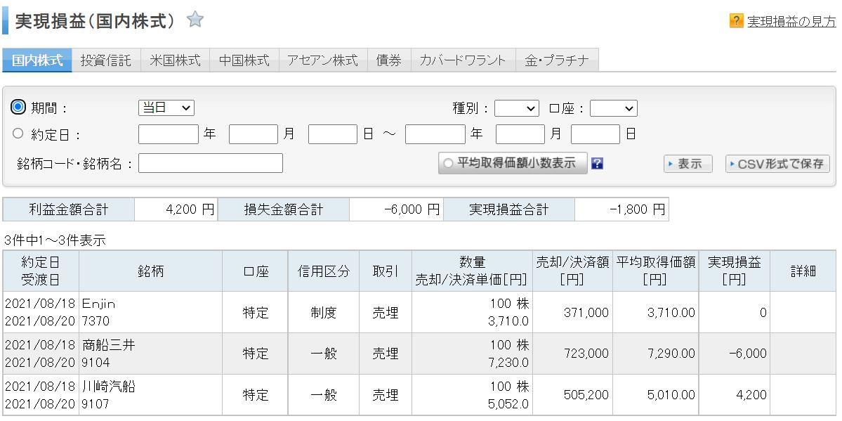 f:id:sakuya_golf:20210818171717j:plain
