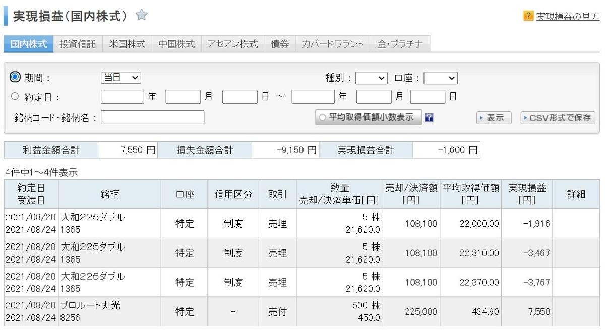 f:id:sakuya_golf:20210820182752j:plain