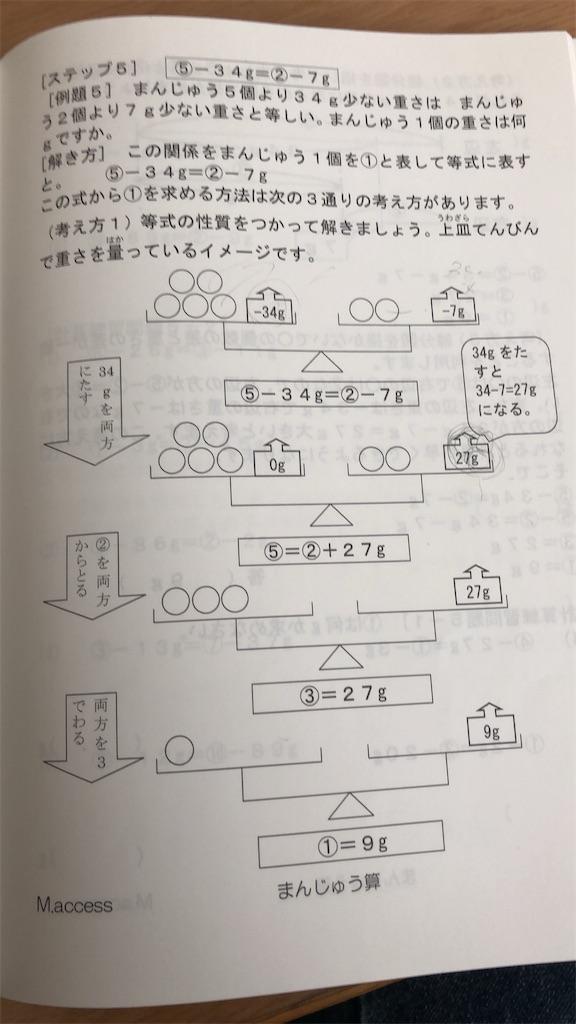 f:id:sakuyachang:20200520135659j:image