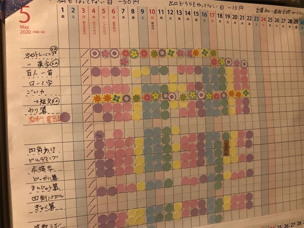 f:id:sakuyachang:20200522003404j:image