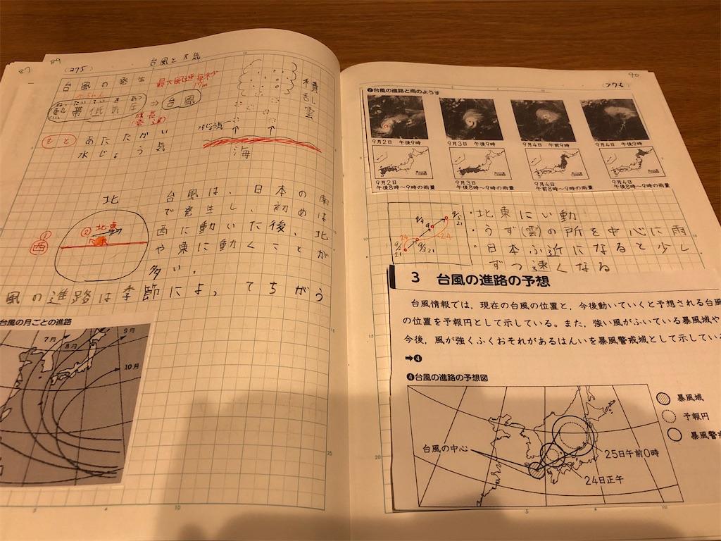 f:id:sakuyachang:20200814011704j:image
