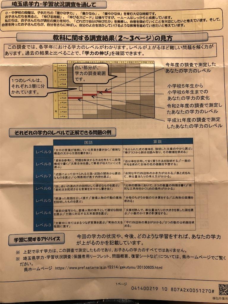 f:id:sakuyachang:20210915224954j:image