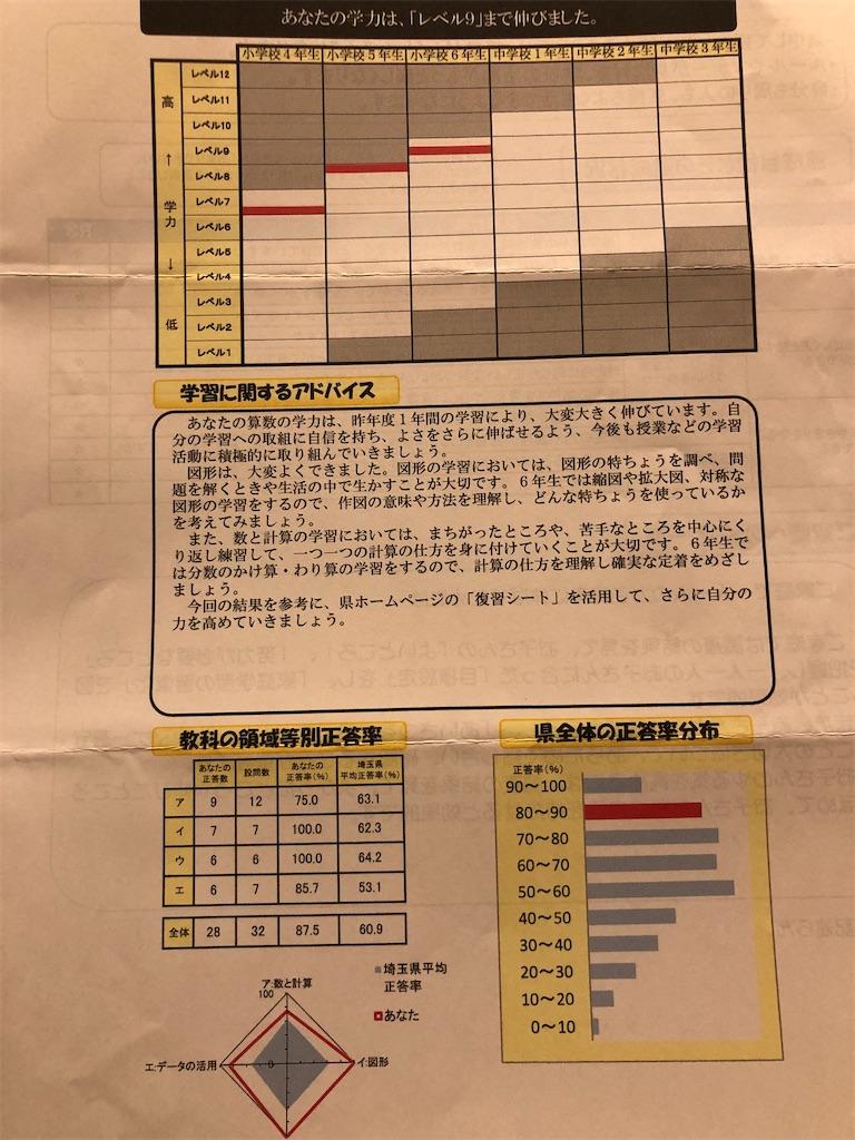 f:id:sakuyachang:20210915225723j:image