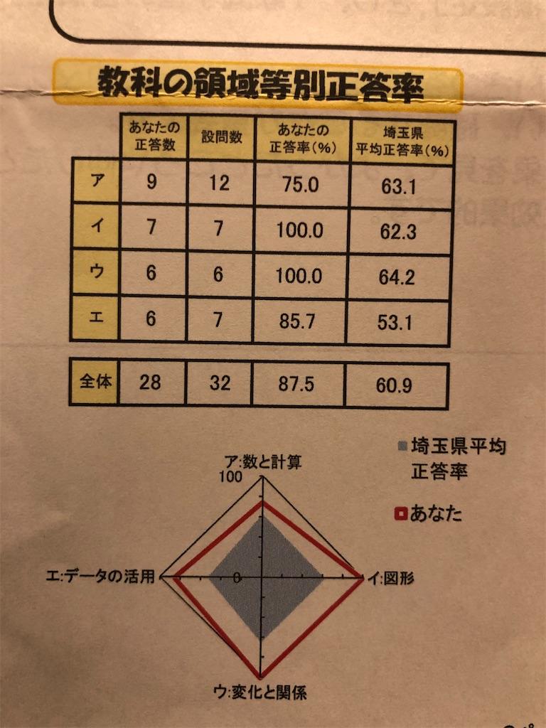 f:id:sakuyachang:20210915225726j:image