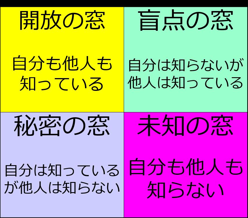 f:id:sakuyo2018:20180924152011p:plain