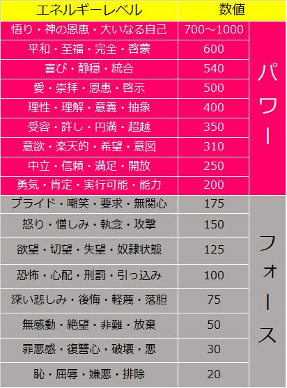 f:id:sakuyo2018:20190314170231p:plain