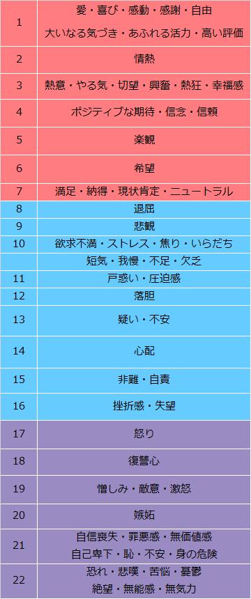 f:id:sakuyo2018:20190314174305p:plain