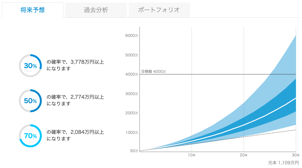 f:id:salary-fudousan:20190818171625p:plain