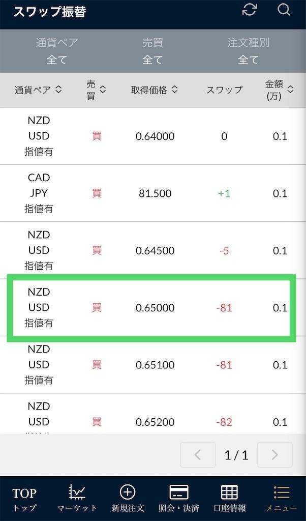 f:id:salary-fudousan:20190914225622j:image