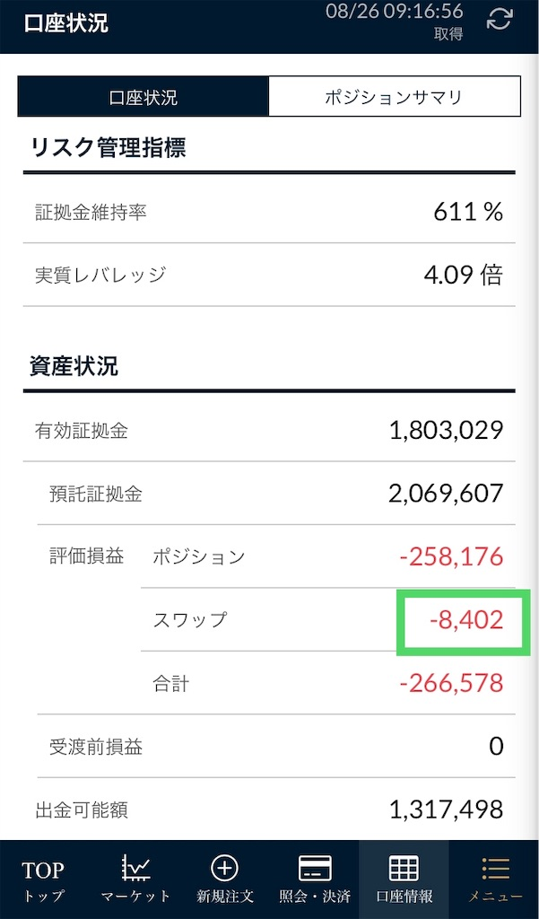 f:id:salary-fudousan:20190914230250j:image