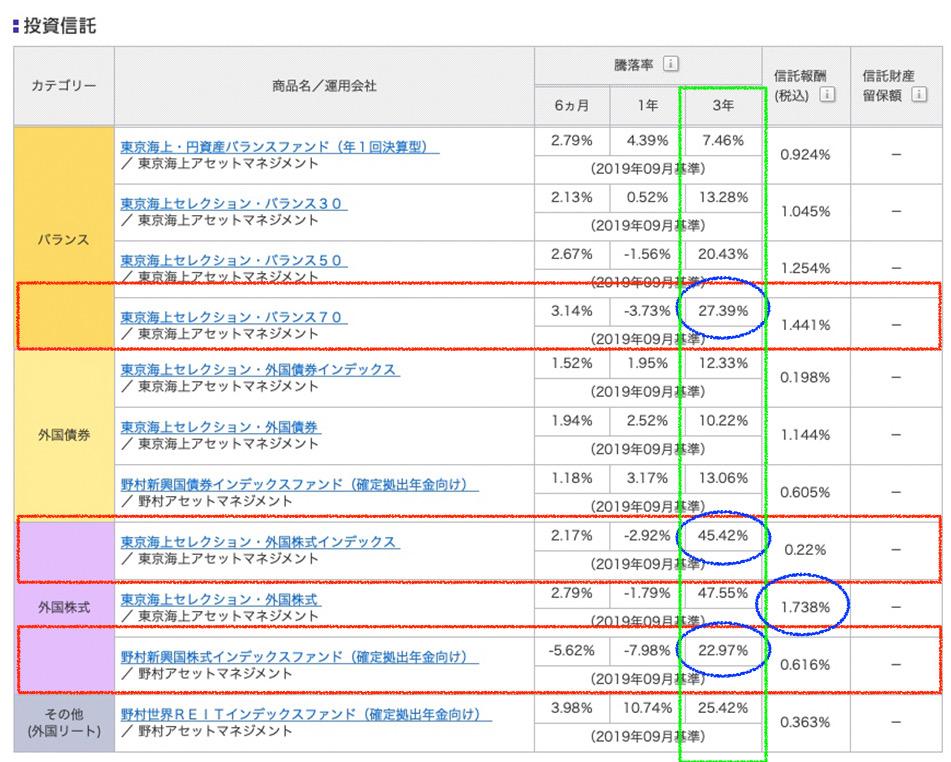 f:id:salary-fudousan:20191102135652j:plain