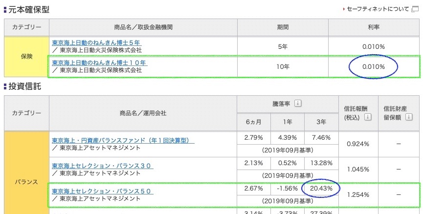 f:id:salary-fudousan:20191103154604j:plain