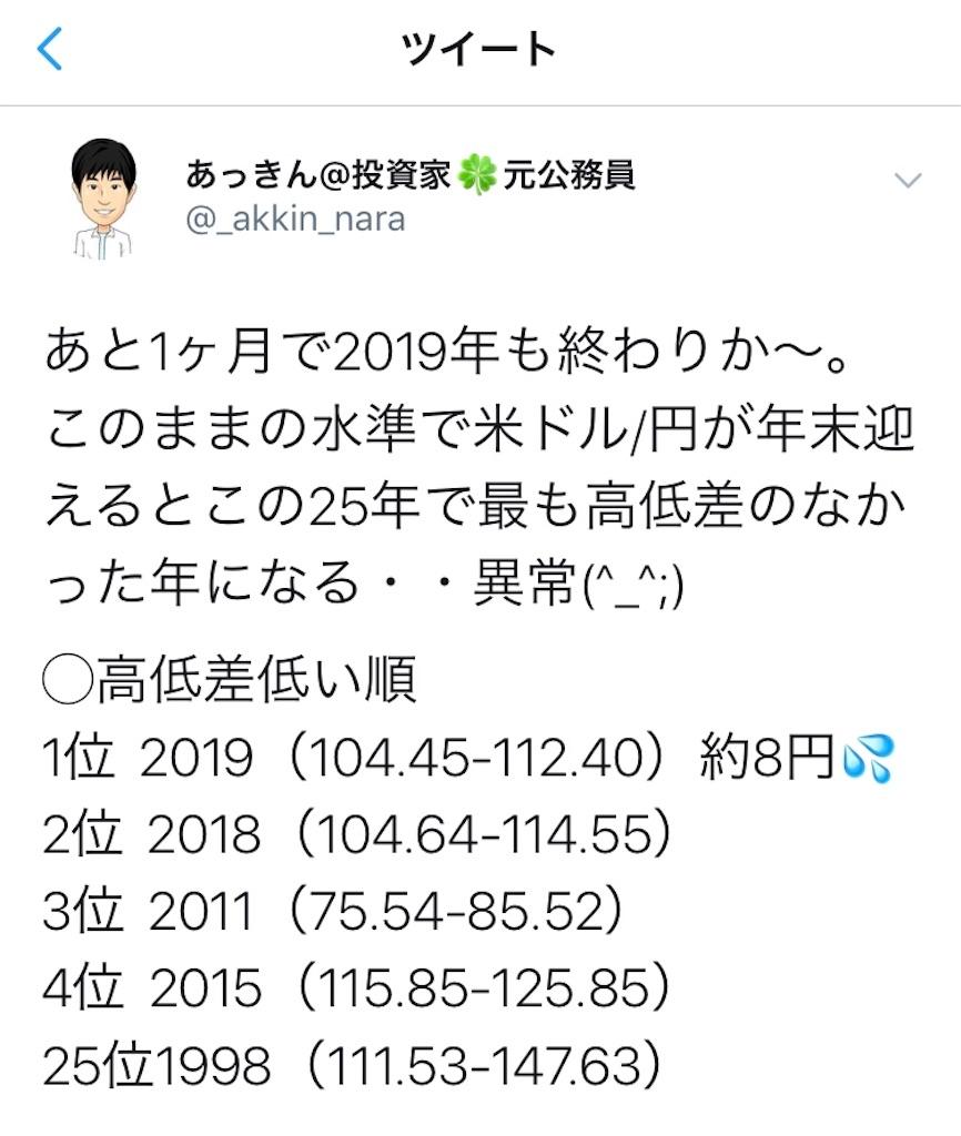 f:id:salary-fudousan:20191201184612j:image