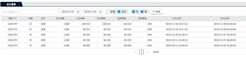 f:id:salary-fudousan:20191202225359p:plain