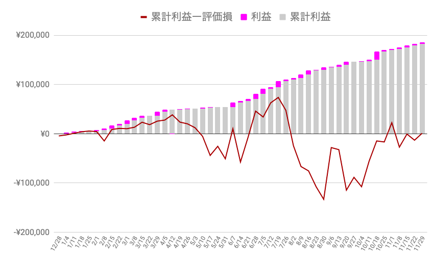 f:id:salary-fudousan:20191202225712p:plain