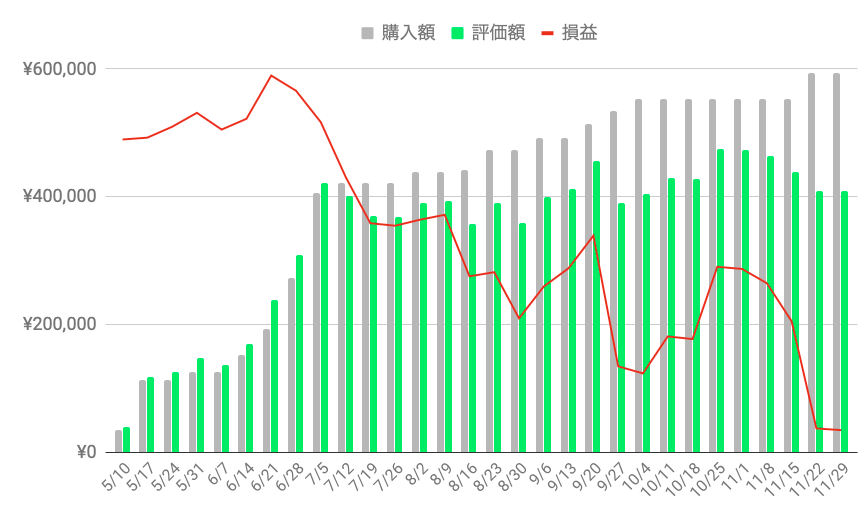 f:id:salary-fudousan:20191202230427p:plain