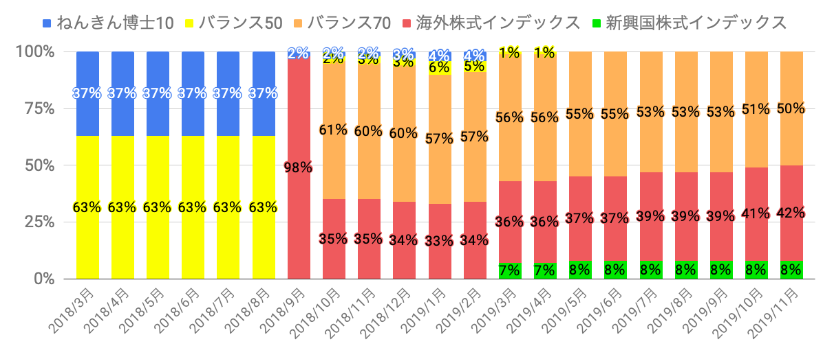 f:id:salary-fudousan:20191202231226p:plain