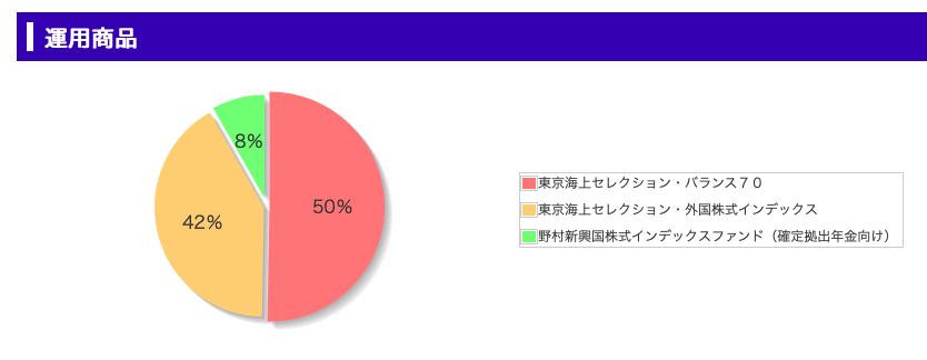 f:id:salary-fudousan:20191202231420p:plain