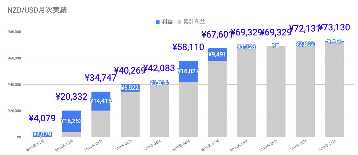 f:id:salary-fudousan:20191202235335p:plain