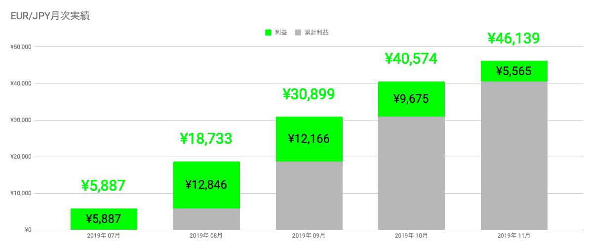f:id:salary-fudousan:20191202235453p:plain