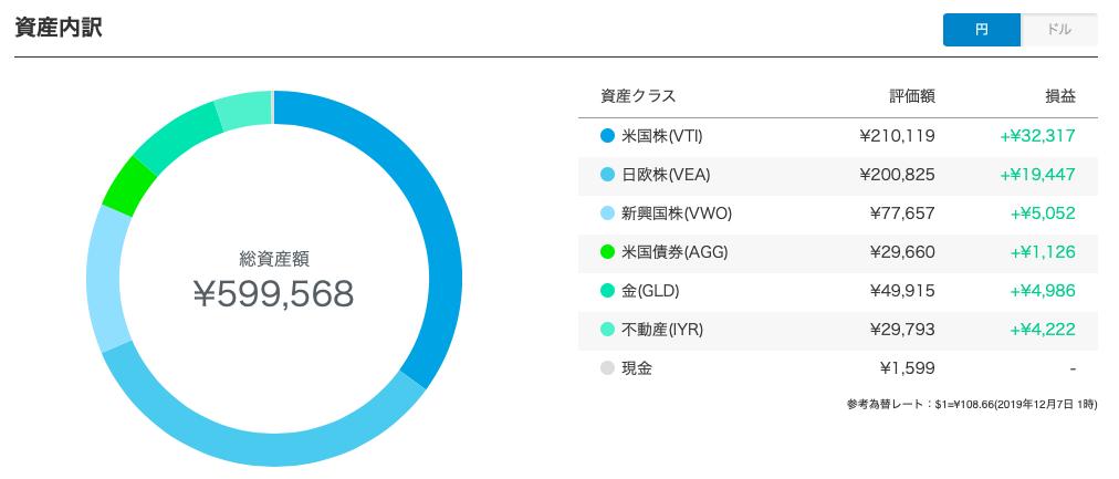 f:id:salary-fudousan:20191207175652p:plain