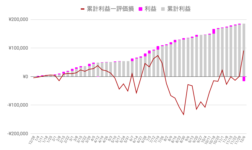 f:id:salary-fudousan:20191207235124p:plain